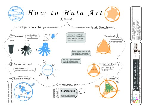 HulaArt How To