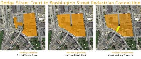 Street Interrupted_Pedestrian Connection for Development